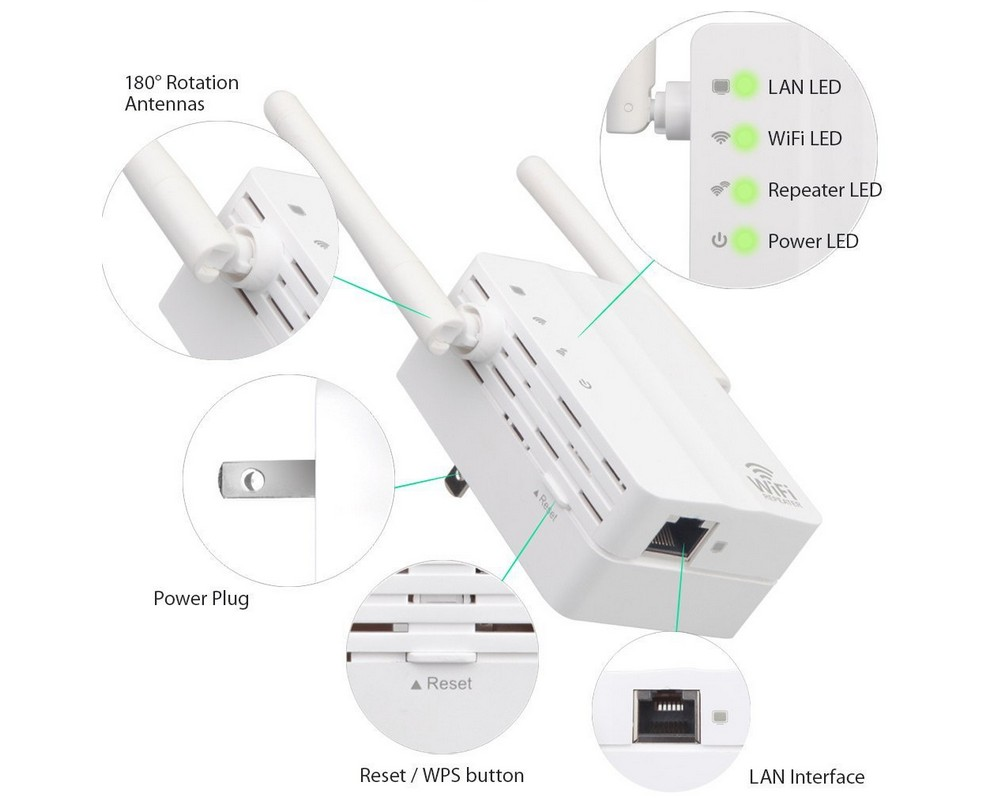 Buy Universal 300M WiFi Repeater Signal Coverage Amplifier