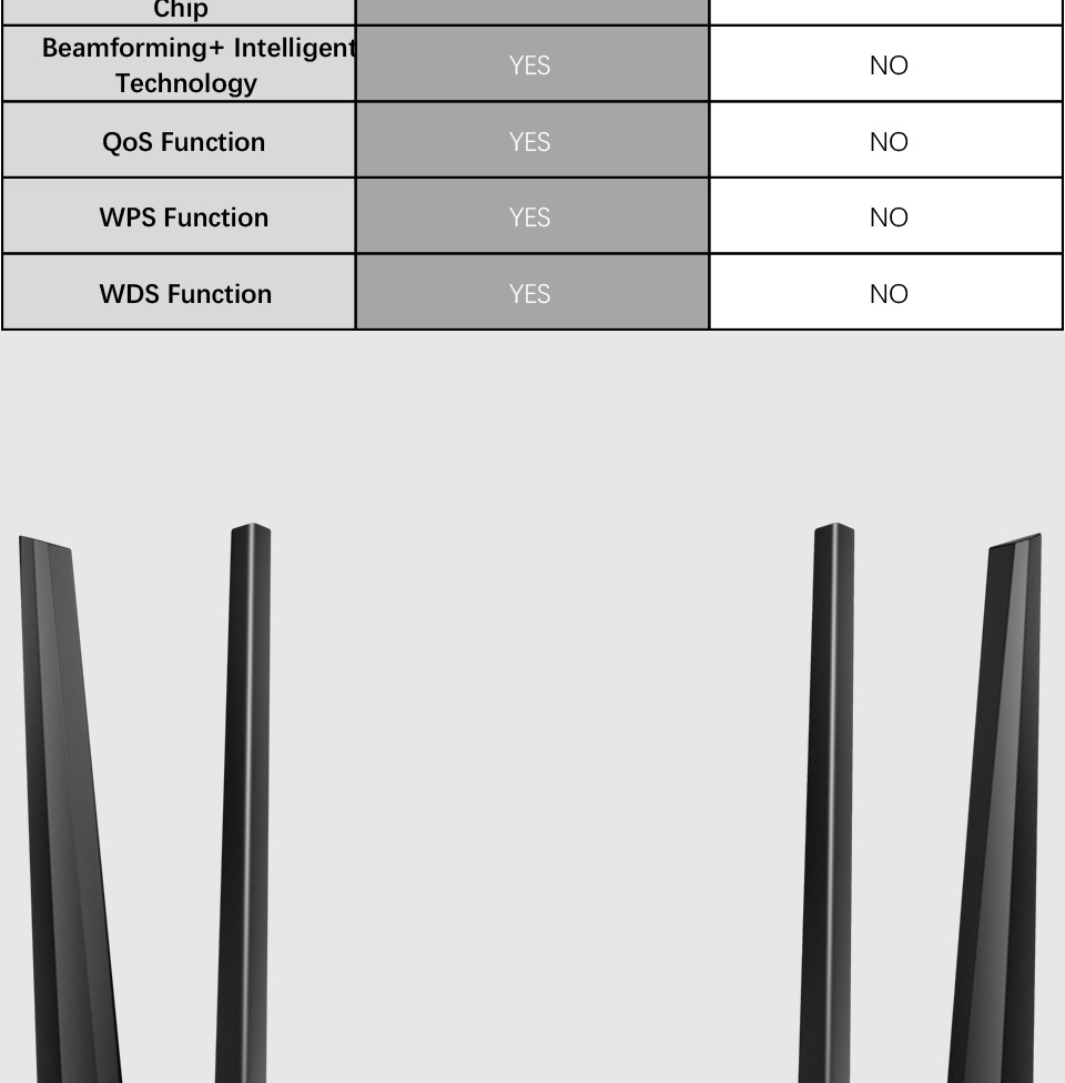 Kilimall Tenda Ac6 Wireless Wifi Router 1200m 11ac Dual Band No Matter You Are A Tech Savvy Enthusiast Or Newbie Is Quite Easy And Intuitive To Setup Without Time Consuming Operations