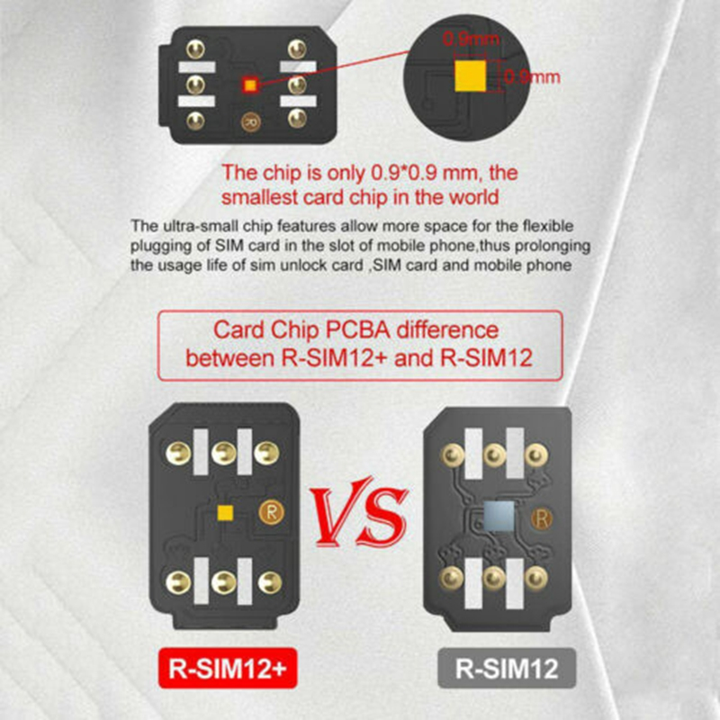 Buy RSIM 12+ 2019 R-SIM Nano Unlock Card for iPhone X/8/7/6/6s/5S