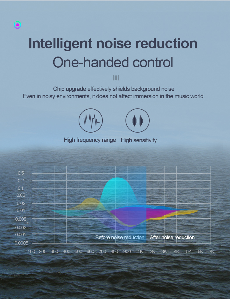 Buy i10 tws Bluetooth Earphones Wireless Handsfree Earbuds