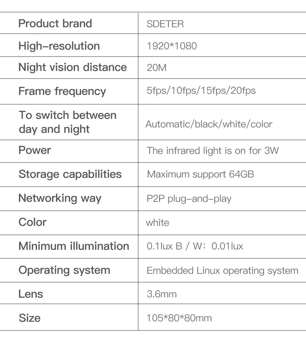 camera wifi (17)